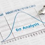 Metodología lean Six Sigma